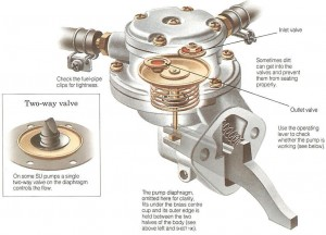 checking-a-mechanical-fuel-pump-495